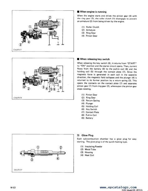 Strange Kubota D600 Manual Epub Pdf Wiring Database Indigelartorg