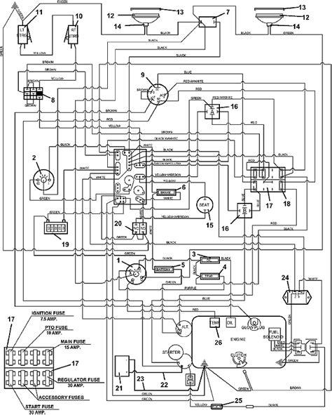 kubota rtv wiring schematics