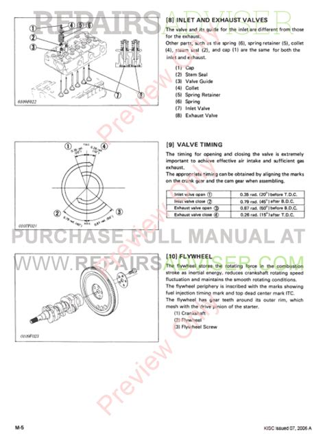 Free Volkswagen Factory Service Manual