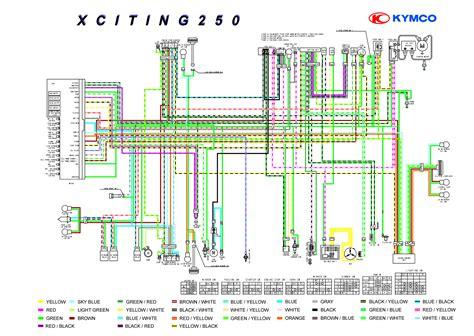 Kymco Mongoose 250 Wiring Diagram (ePUB/PDF)