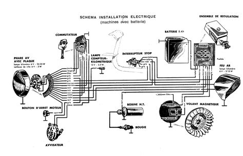 Terrific Lambretta Scooter Wiring Diagram 100 Epub Pdf Wiring Cloud Hisonuggs Outletorg