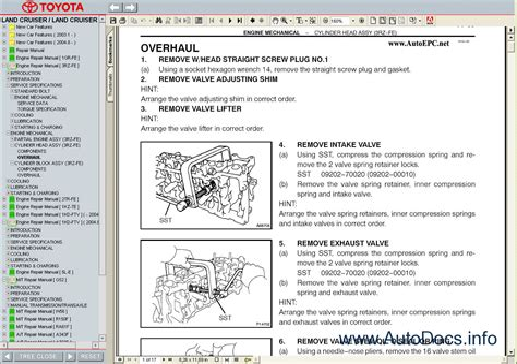 Sensational Land Cruiser Ii Owners Manual Epub Pdf Wiring Database Rimengelartorg