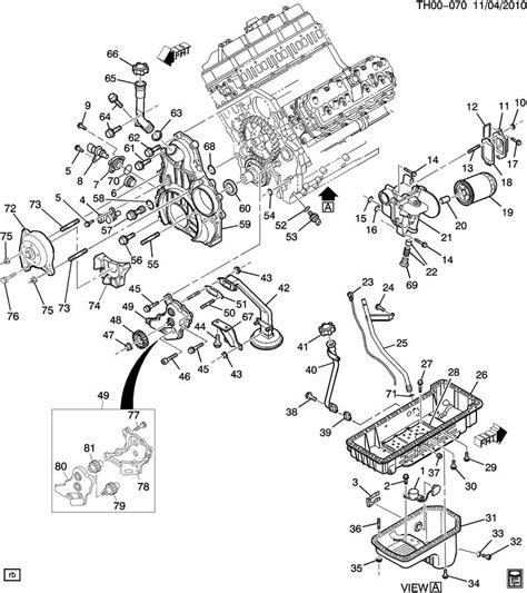Lb7 Engine Diagram Coolant System (ePUB/PDF) Free