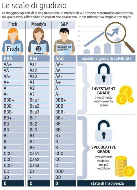Le Agenzie Di Rating (ePUB/PDF) Free