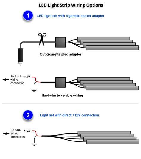 Led Strip Light Wiring Diagram (ePUB/PDF) on