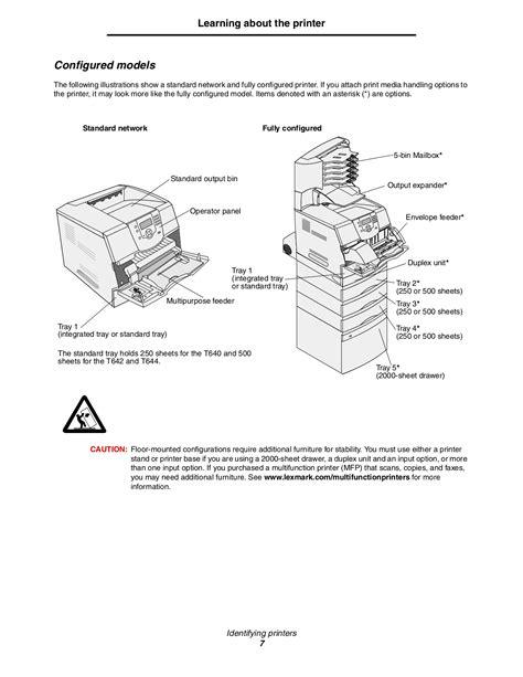 Cool Lexmark T640 Parts Manual Epub Pdf Wiring Cloud Hisonuggs Outletorg