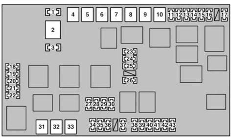 lexus gx470 fuse box diagram