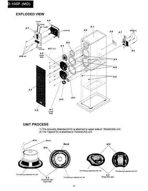 Awesome Lg D105F Service Manual Epub Pdf Wiring Digital Resources Warobapapkbiperorg