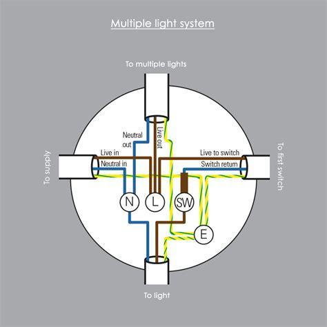 light fitting wiring diagram uk