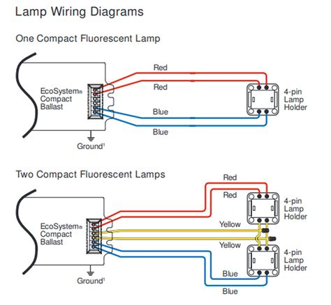 Cool Lighting Ballast Wiring Diagram 208 Epub Pdf Wiring 101 Tzicihahutechinfo