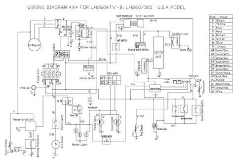 Miraculous Linhai Scooter Wiring Diagram 06 Epub Pdf Wiring Cloud Philuggs Outletorg