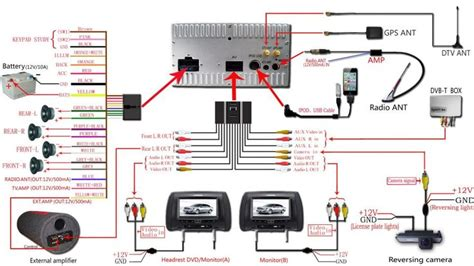 Remarkable Live Sound Wiring Diagram Pdf Epub Library Wiring Cloud Hisonuggs Outletorg