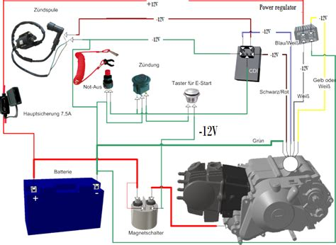 loncin 110 pocket bike wiring diagram