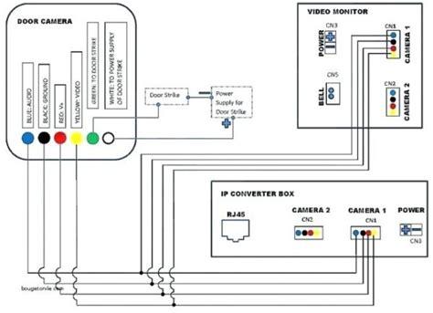Lorex Security Camera Wiring Diagram (PDF files/ePubs)