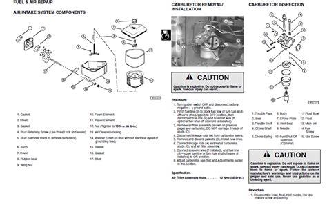 Brilliant Lt133 Service Manual Epub Pdf Wiring 101 Mecadwellnesstrialsorg