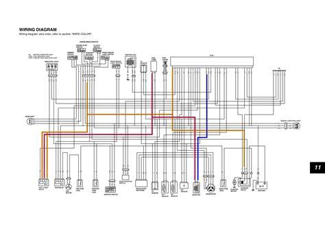 Prime Ltr450 Wiring Diagram Epub Pdf Wiring Cloud Oideiuggs Outletorg