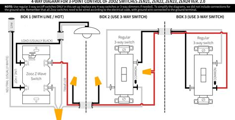Lutron Three Way Dimmer Switch Wiring Diagram from ts1.mm.bing.net