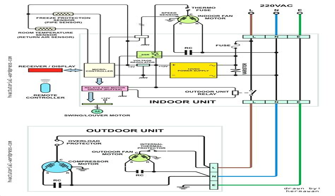 Luxaire Heat Pump Wiring Diagram from ts1.mm.bing.net