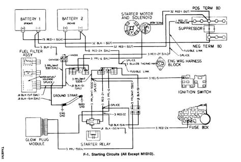 M1010 Wiring Diagrams (ePUB/PDF) on series and parallel circuits diagrams, led circuit diagrams, troubleshooting diagrams, engine diagrams, lighting diagrams, electronic circuit diagrams, hvac diagrams, honda motorcycle repair diagrams, friendship bracelet diagrams, smart car diagrams, gmc fuse box diagrams, transformer diagrams, switch diagrams, internet of things diagrams, electrical diagrams, motor diagrams, battery diagrams, pinout diagrams, sincgars radio configurations diagrams,