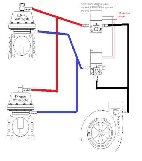 Mac Valve Boost Solenoid Wiring (ePUB/PDF) Free