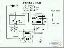 Mahindra sel Ignition Switch Wiring Diagram (ePUB/PDF) on