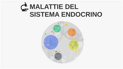 Malattie Del Sistema Endocrino E Del Metabolismo (ePUB/PDF)