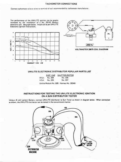 promaster wiring diagram dodge promaster wiring diagram ... on
