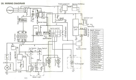 talon manco atv wiring diagram manco talon atv wiring diagram dat wiring diagrams  manco talon atv wiring diagram dat