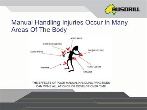Manual Handling Injuries Pictures (ePUB/PDF)