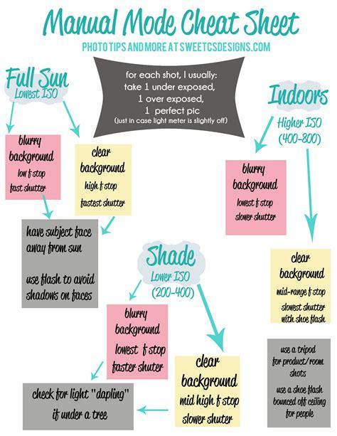 Manual Mode Cheat Sheet ePUB/PDF