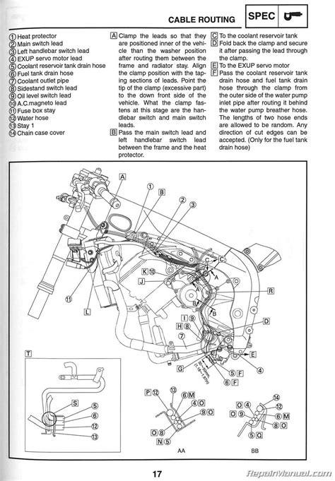 Manual Servicio Yamaha R1 2006 (ePUB/PDF) Free