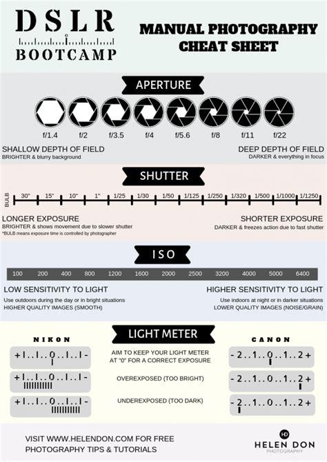 Manual Settings For Flash Photography (ePUB/PDF)
