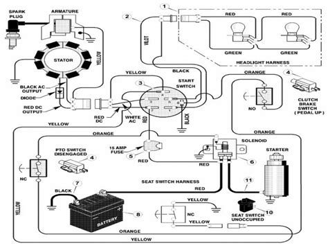 wiring diagram for murray riding mower images wiring a lawn mower manual murray riding lawn mower wiring diagram tractor