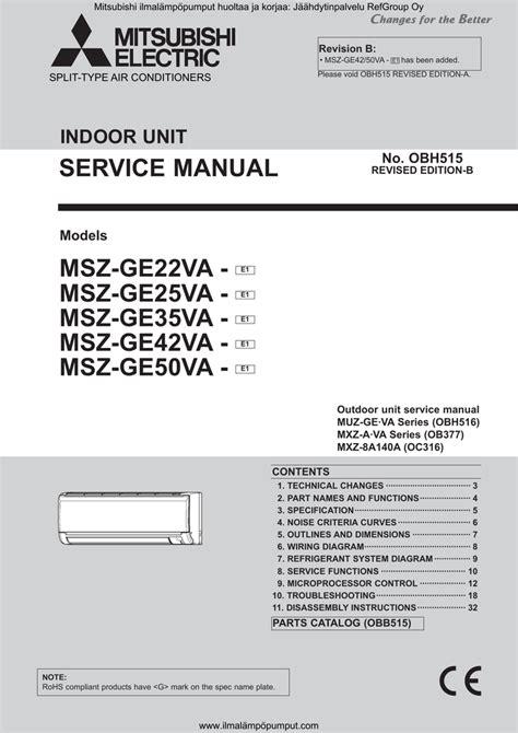 Manuale Mszge35va (ePUB/PDF)