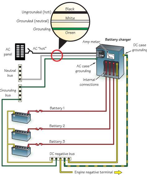 Marine Battery Charger Wiring Diagram (ePUB/PDF)