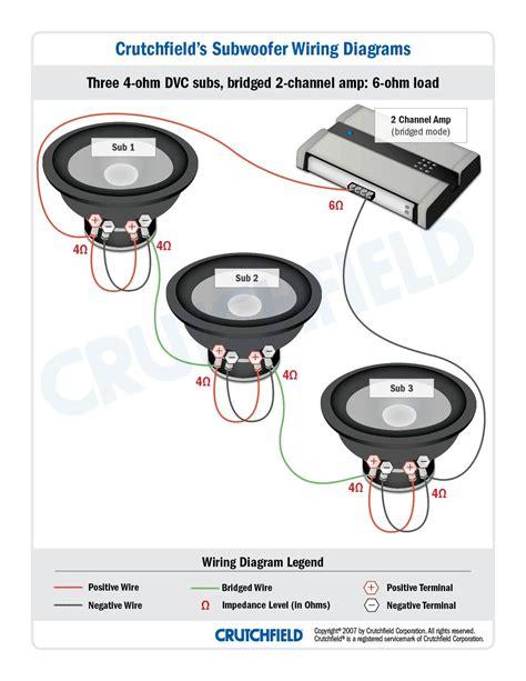 Marine Subwoofer Wiring Diagram (ePUB/PDF) Free