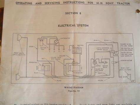 Mey Harris Pony Wiring Diagram ePUB/PDF on