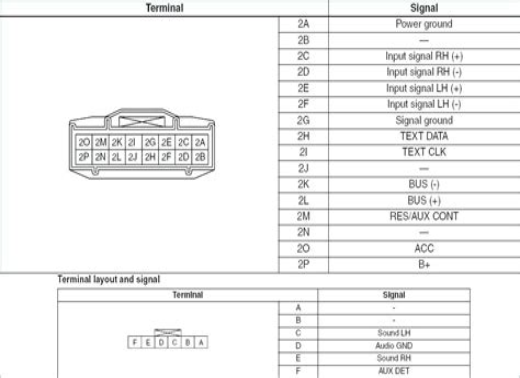 Mazda 121 Head Unit Wiring Diagramwiring1ksave4.web.app