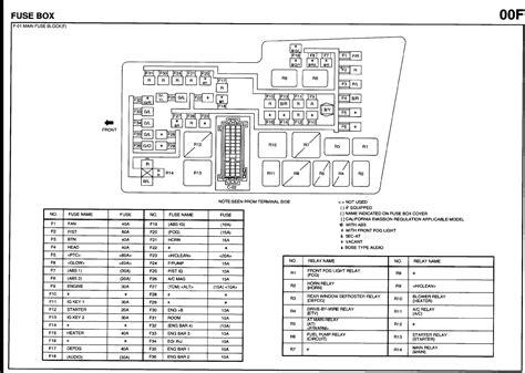 Mazda 3 2006 Fuse Diagram (ePUB/PDF)