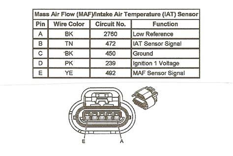 mazda 323 mass air flow wiring diagrams  wiring6jlink7.web.app