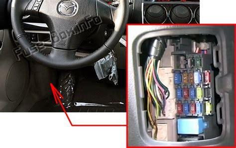 mazda 6 interior fuse box cover