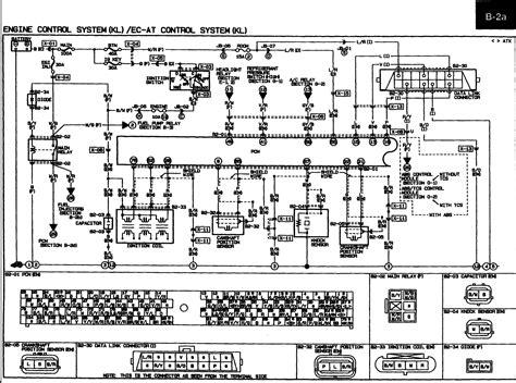 Mazda 626 Wiring Diagram Pdf (ePUB/PDF) Free