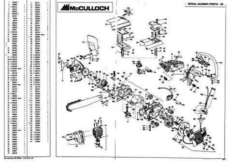 Sensational Mcculloch 484 Manual Epub Pdf Wiring Digital Resources Funapmognl