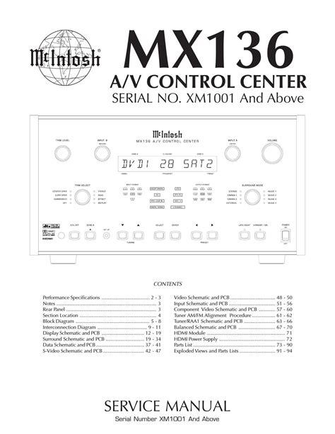 Mcintosh C28 Owners Manual (ePUB/PDF)