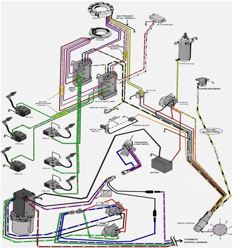 Mercury 115 Hp Outboard Wiring Diagram (ePUB/PDF) Free