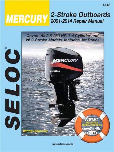 Mercury Outboard Motor Service Repair Manual (ePUB/PDF)