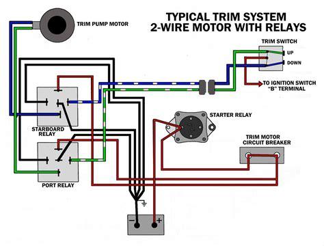 Orion 225 Hcca Wiring Diagram from ts1.mm.bing.net