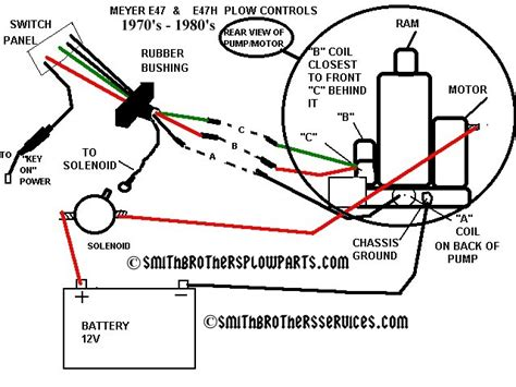 Meyer E 47 Wiring Schematic (ePUB/PDF) on meyers snow plow light wiring, meyers snow plows troubleshooting diagram, meyers solenoid wiring, outdoor motion detector light diagram, fisher plow relay diagram, meyers plow light bulb kit, fog light installation diagram, meyers wiring harness diagram, hiniker wire harness diagram, meyer snow plow parts diagram, light and fan connection diagram, meyers light wiring diagram for dodge trucks, meyers e47 wiring harness, fog light switch diagram, western snow plow parts diagram, plow light diagram, meyers plow electrical diagram,