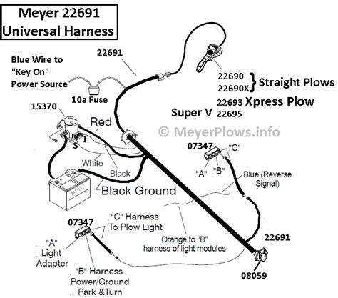 Meyers Plow Wiring Diagram (ePUB/PDF)