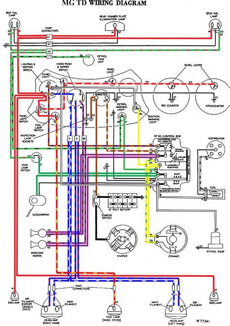 Tremendous Mg Tf Wiring Diagram Epub Pdf Wiring Digital Resources Funapmognl